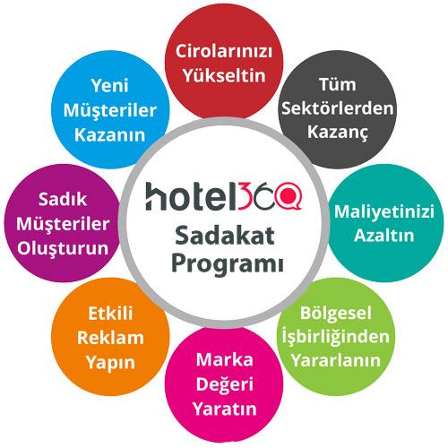 otel sadakat programı